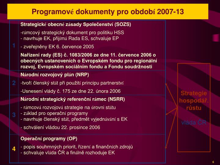 Programov