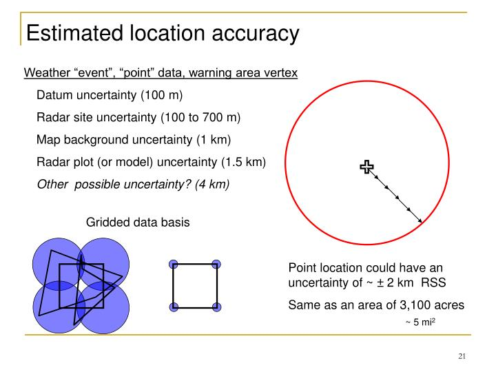 Estimated location accuracy