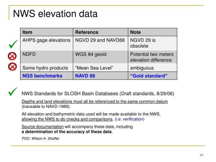 NWS elevation data