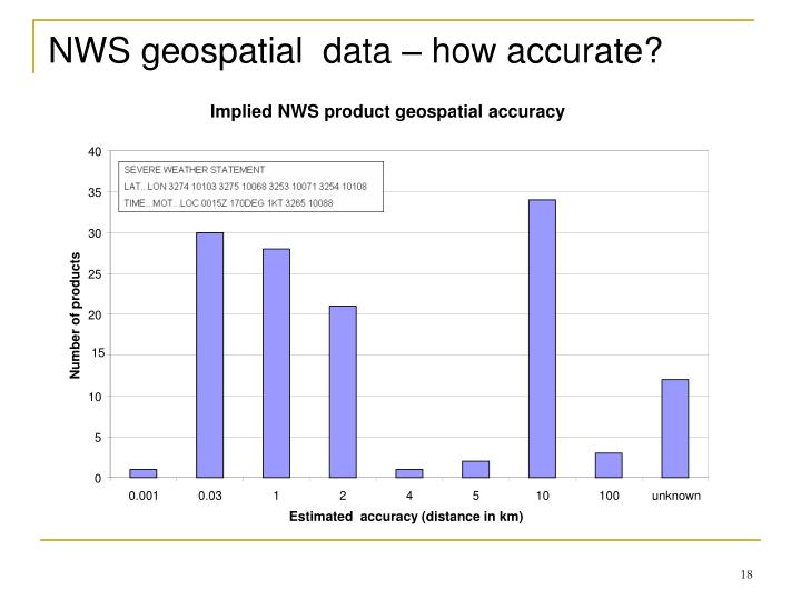 NWS geospatial  data – how accurate?