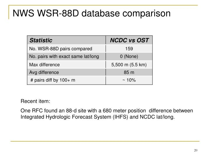 NWS WSR-88D database comparison