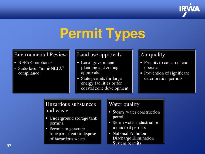 Permit Types