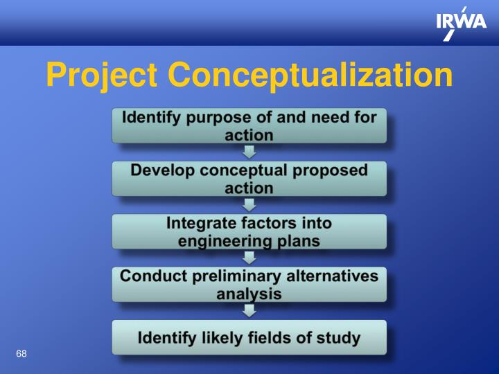 Project Conceptualization