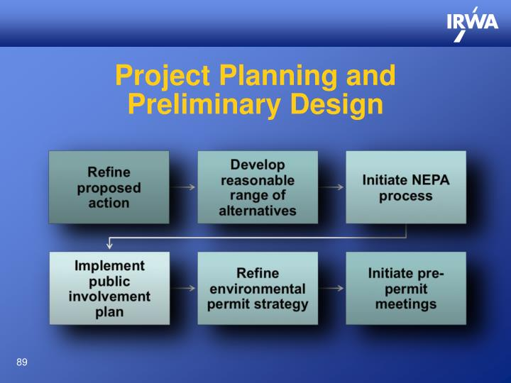 Project Planning and