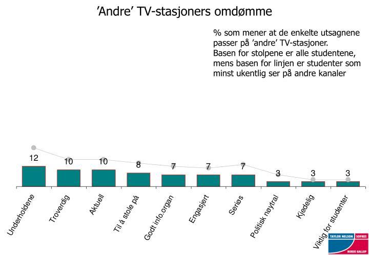 'Andre' TV-stasjoners omdømme
