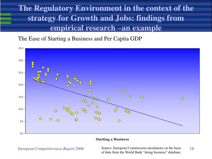 The Regulatory Environment in the context of the strategy for Growth and Jobs: findings from empirical research –an example