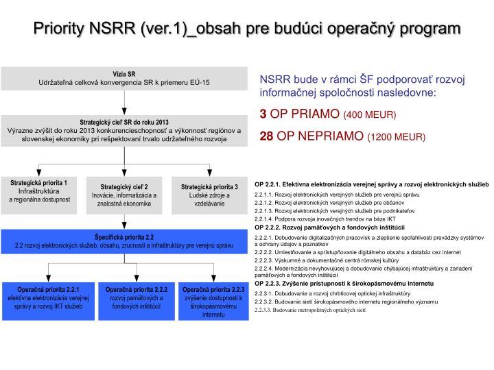 Priority NSRR (ver.1)_obsah pre budúci operačný program