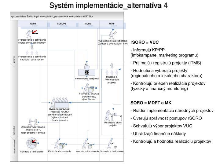 Systém implementácie_alternatíva 4