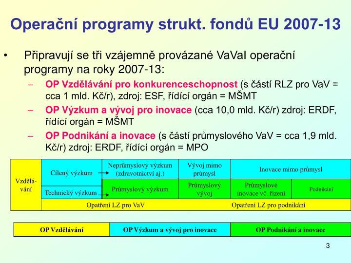 Operační programy strukt. fondů EU 2007-13