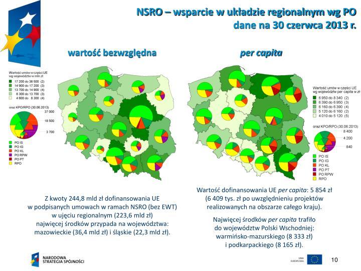 NSRO – wsparcie w układzie regionalnym wg PO