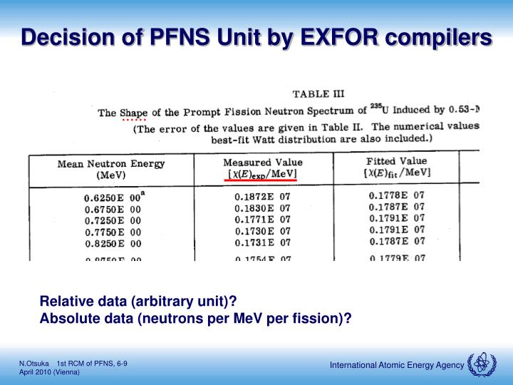 Decision of PFNS Unit by EXFOR compilers