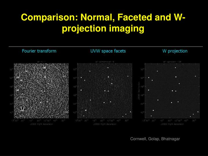 Comparison: Normal, Faceted and W-projection imaging