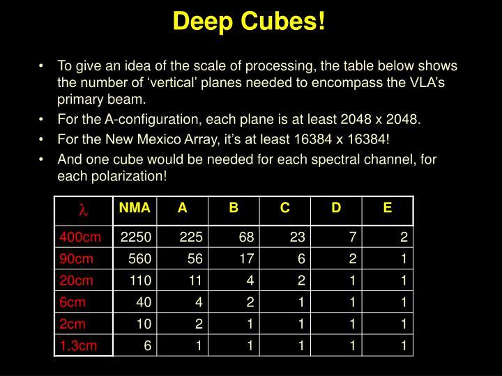 Deep Cubes!