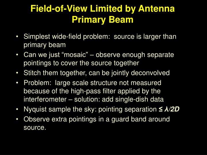 Field of view limited by antenna primary beam