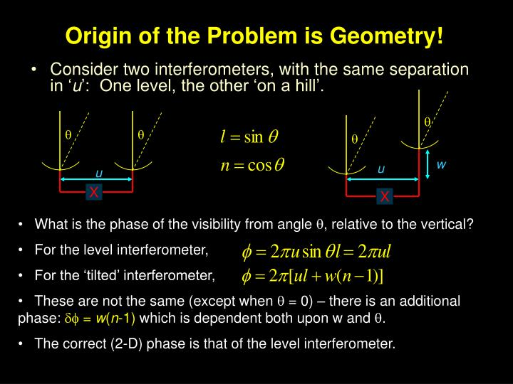 Origin of the Problem is Geometry!