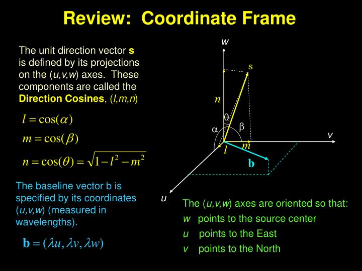 Review:  Coordinate Frame