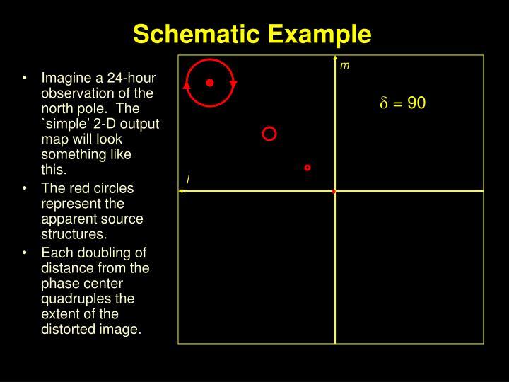 Schematic Example