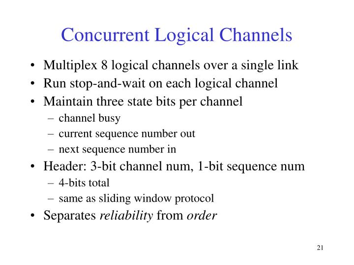 Concurrent Logical Channels