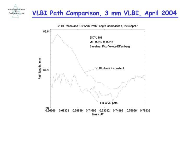 VLBI Path Comparison, 3 mm VLBI, April 2004