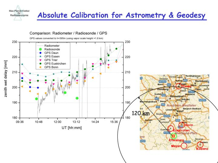 Absolute Calibration for Astrometry & Geodesy