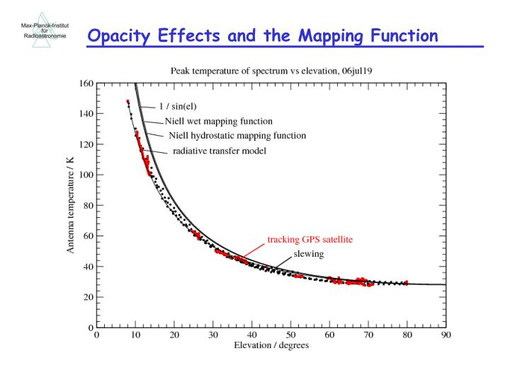 Opacity Effects and the Mapping Function