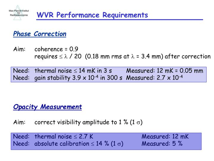 WVR Performance Requirements