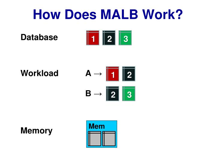 How Does MALB Work?