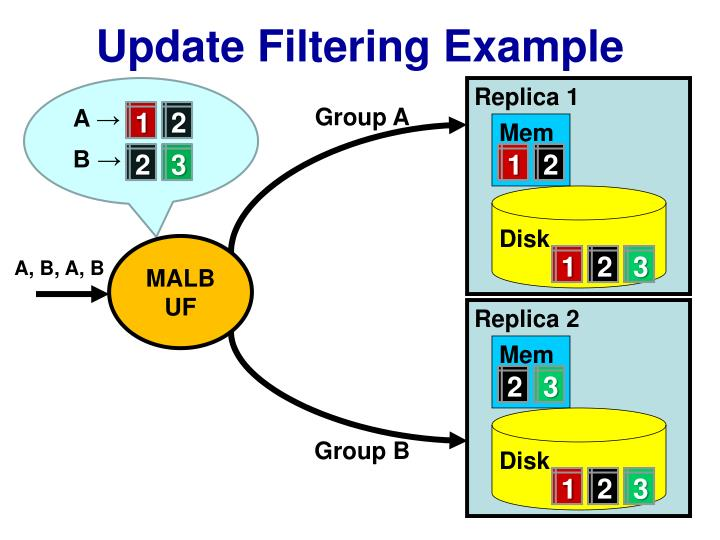 Update Filtering Example