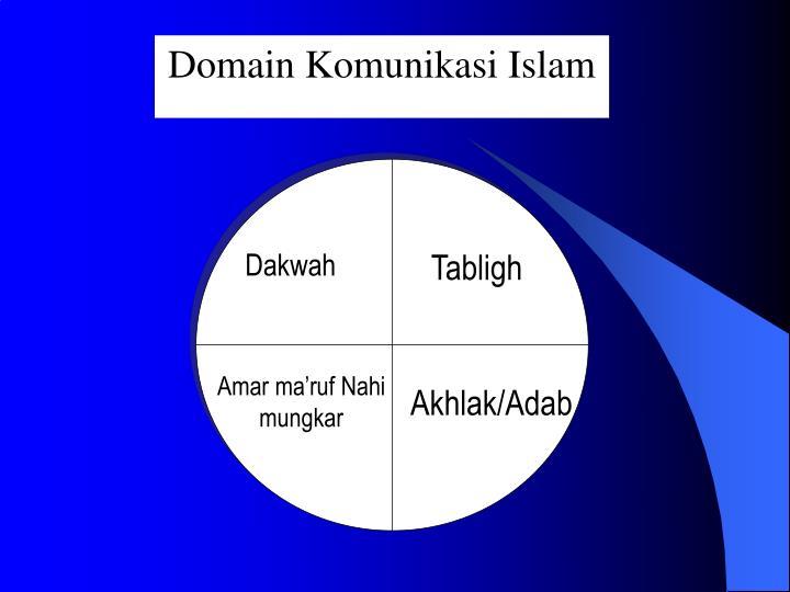 Domain Komunikasi Islam