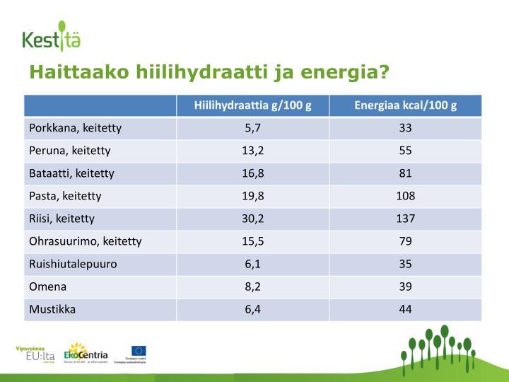 Haittaako hiilihydraatti ja energia?
