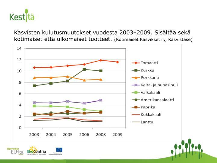 Kasvisten kulutusmuutokset vuodesta 2003–2009. Sisältää sekä kotimaiset että ulkomaiset tuotteet.