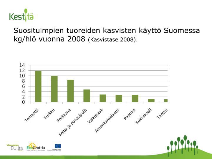 Suosituimpien tuoreiden kasvisten käyttö Suomessa kg/hlö vuonna 2008