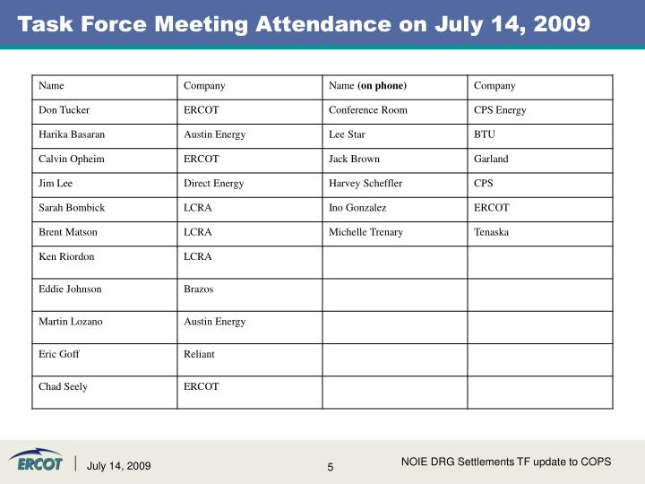 Task Force Meeting Attendance on July 14, 2009