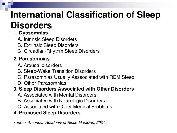 International Classification of Sleep Disorders