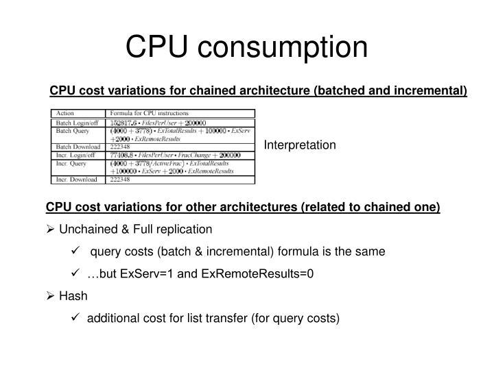 CPU consumption