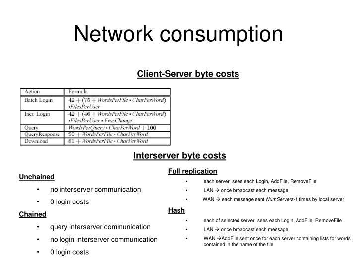Network consumption
