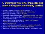 4 determine why lower than expected volume of reports and identify barriers