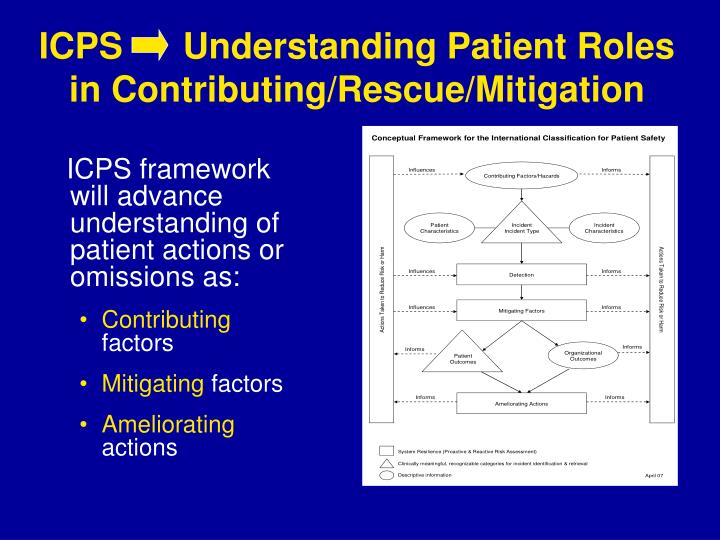 ICPS framework will advance understanding of patient actions or omissions as: