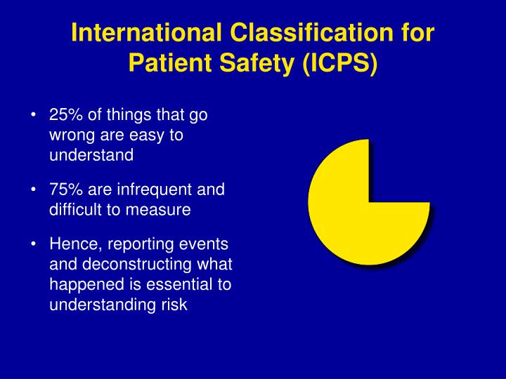 International classification for patient safety icps