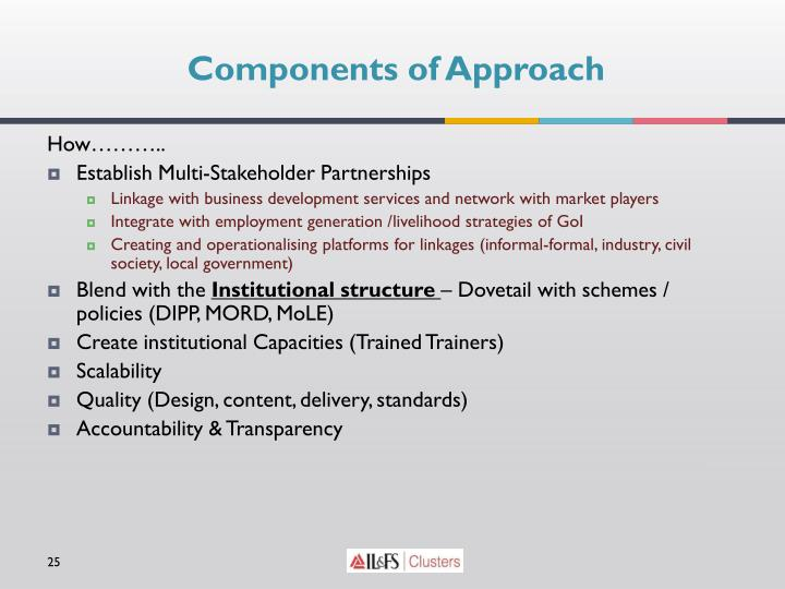 Components of Approach