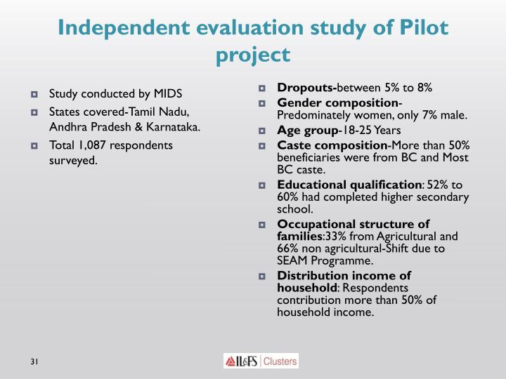 Independent evaluation study of Pilot project
