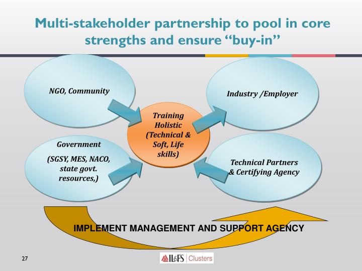 "Multi-stakeholder partnership to pool in core strengths and ensure ""buy-in"""
