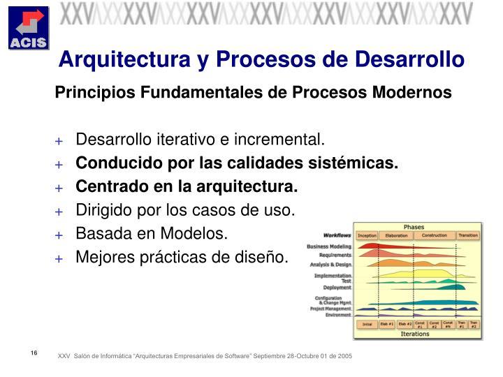Arquitectura y Procesos de Desarrollo