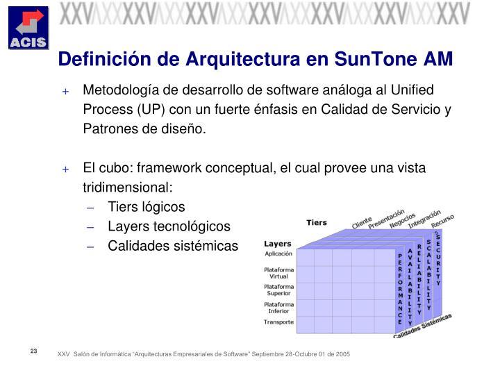 Definición de Arquitectura en SunTone AM