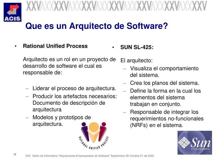Que es un Arquitecto de Software?