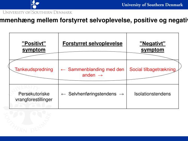 Hypotetisk sammenhæng mellem forstyrret selvoplevelse, positive og negative symptomer