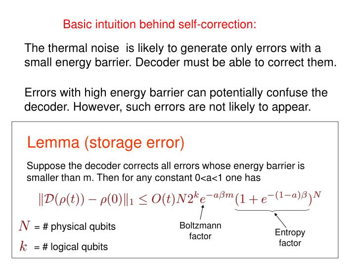 Basic intuition behind self-correction: