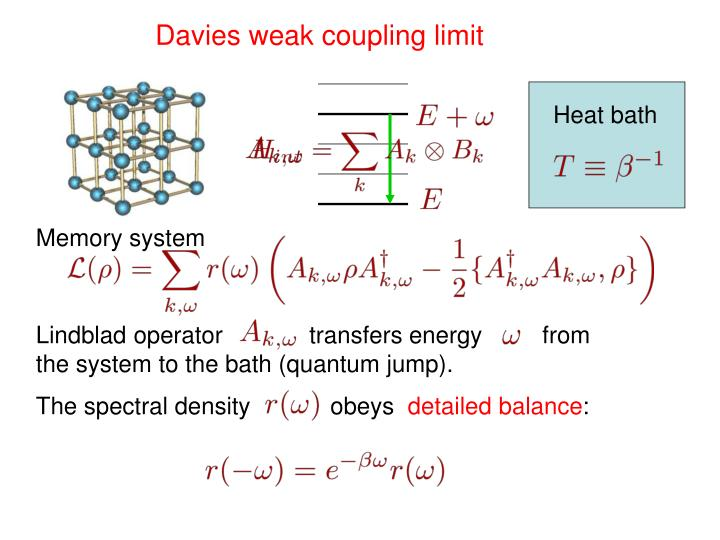 Davies weak coupling limit