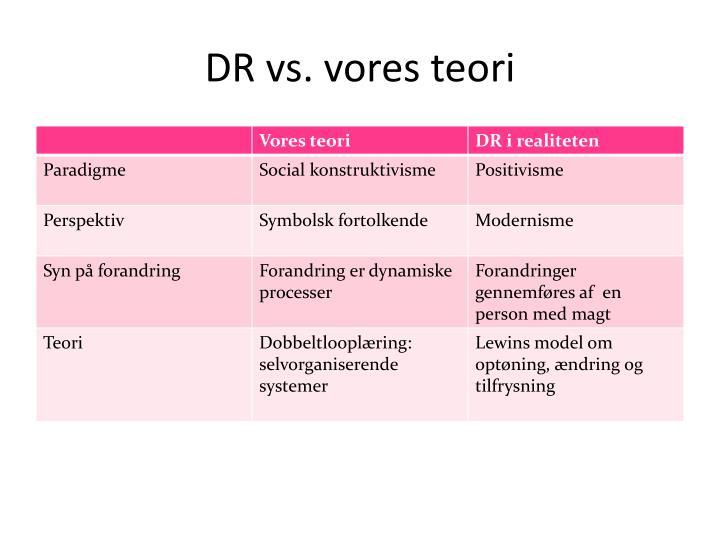 DR vs. vores teori