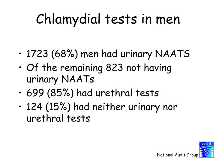 Chlamydial tests in men